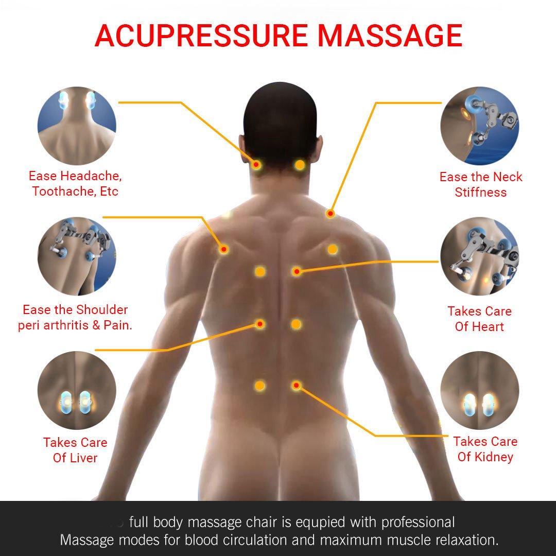 iRobo iEco+ provide Acupressure Massage