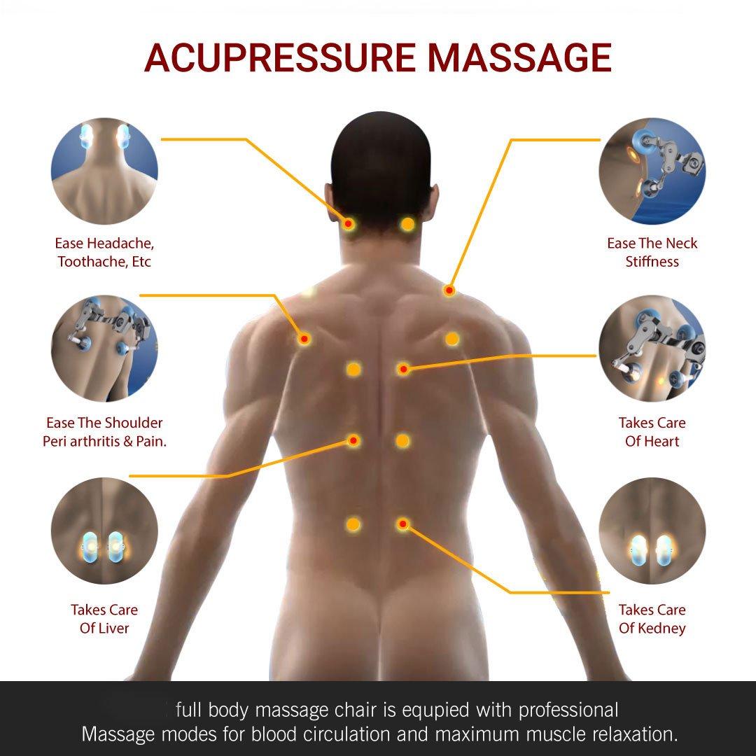 iRobo iEmbrace Massage Chair provides Acupressure Massage
