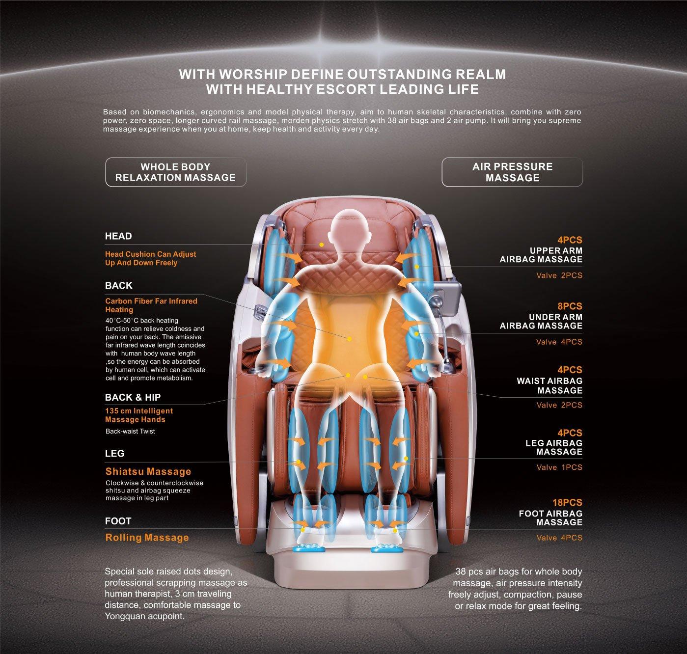 iRobo iUltima Body Massager Features